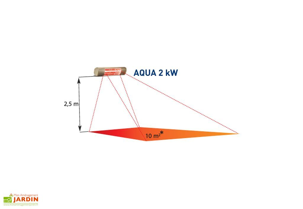 Chauffage Extérieur Halogène Aqua 2000 W