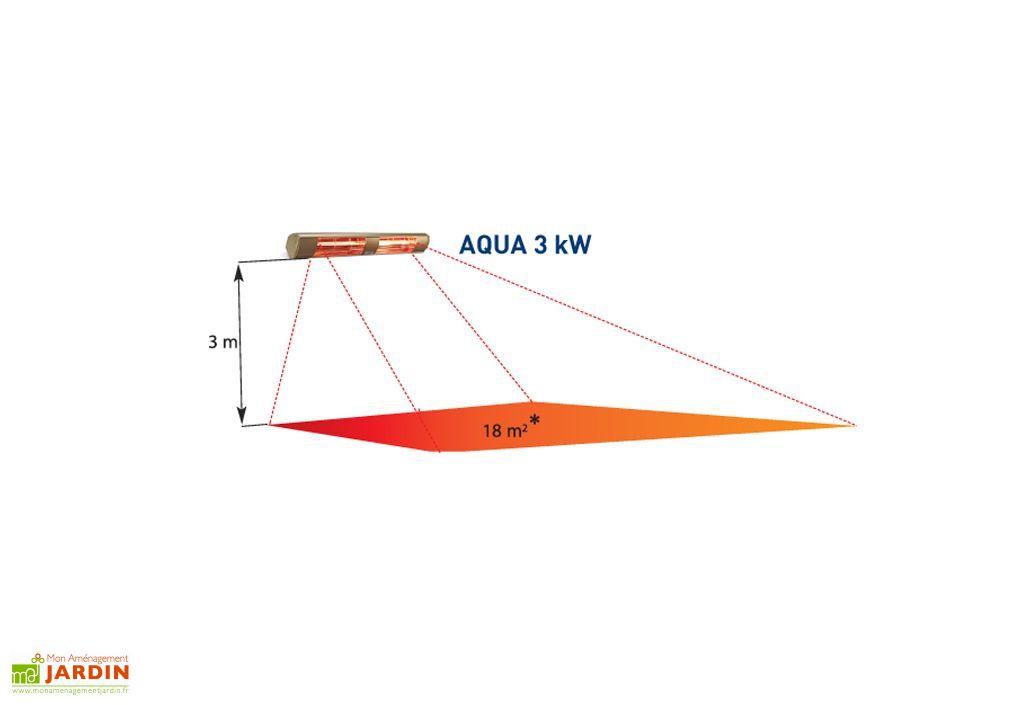 Chauffage Extérieur Halogène Aqua 3000 W