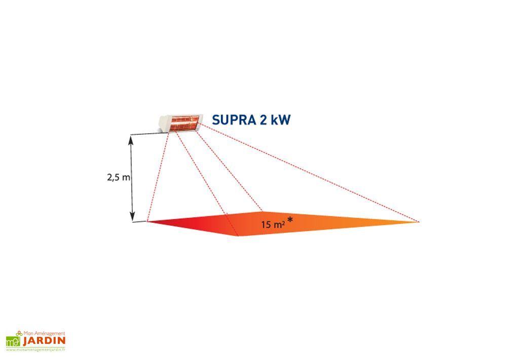Chauffage Extérieur Halogène Supra 2000 W