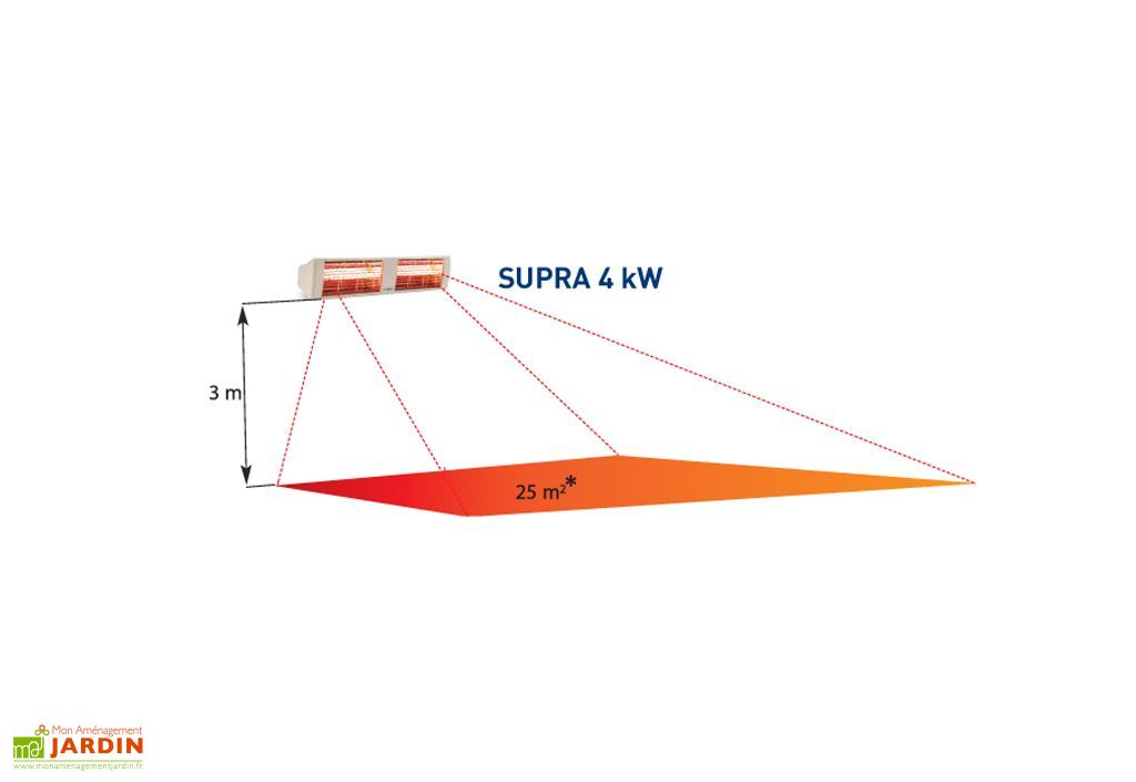 Chauffage Extérieur Halogène Supra 4000 W