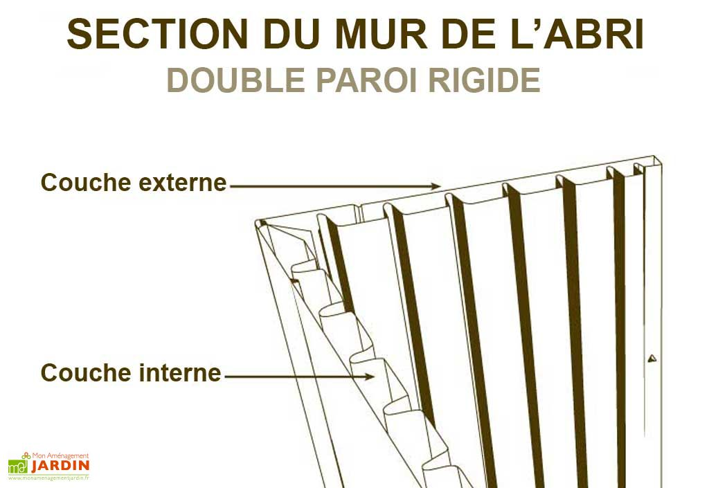 Abri de Jardin PVC Lifetime 60118 (2,44x3,05)