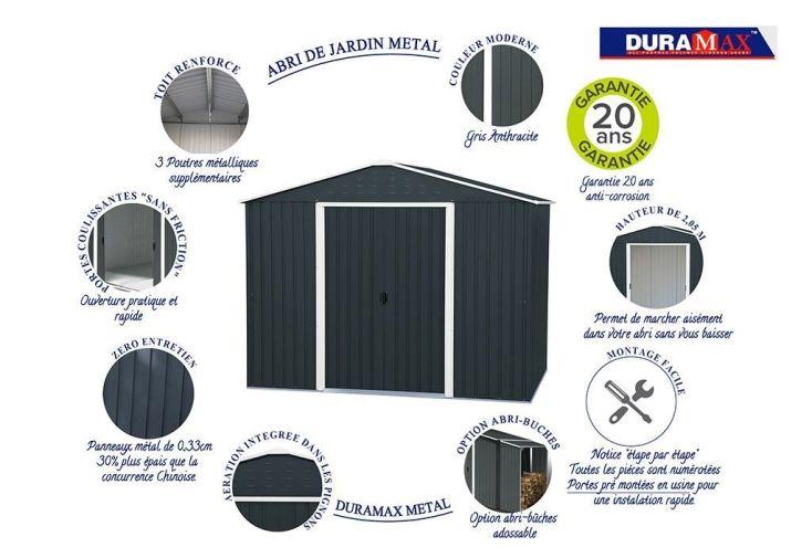 avantages des abris de jardin en métal gris anthracite Duramax