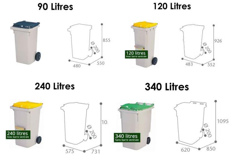 cache poubelle double en polycarbonate translucide 1 60 m habrita. Black Bedroom Furniture Sets. Home Design Ideas