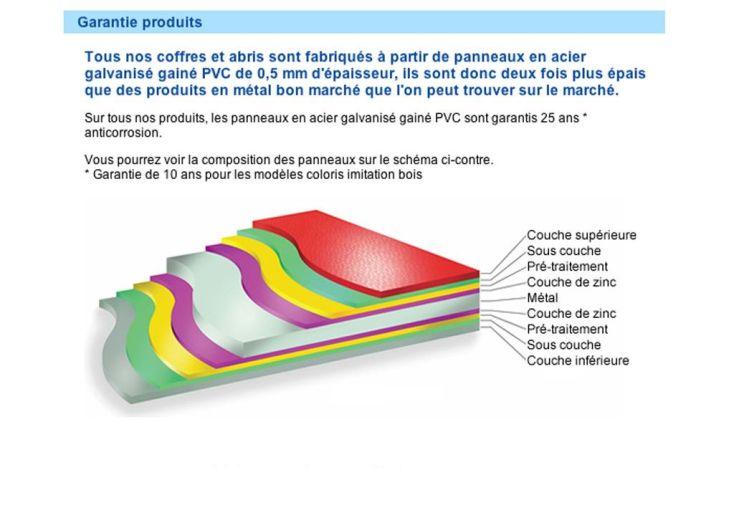 avantage du métal galvanisé pour coffre de rangement trimetals