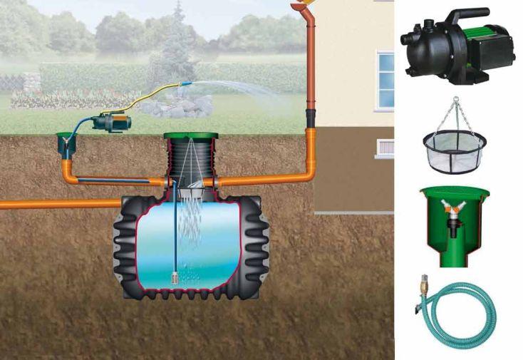 Cuve récupérateur d'eau enterré 4rain 2650 L