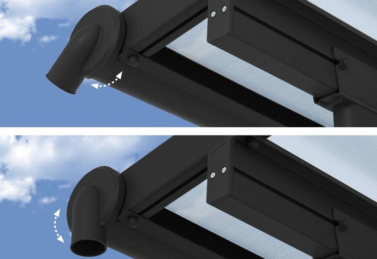 Gouttière intégrée de 50 mm