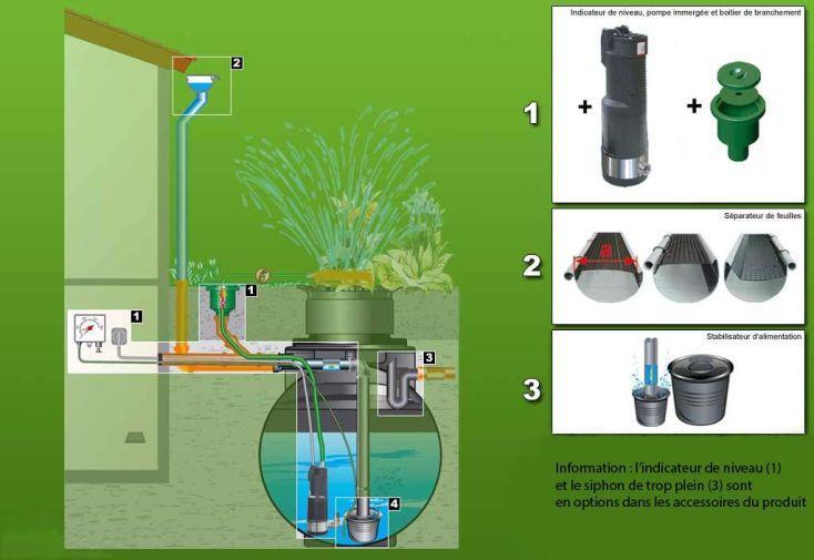 Cuve recuperateur eau Ready 2000 L
