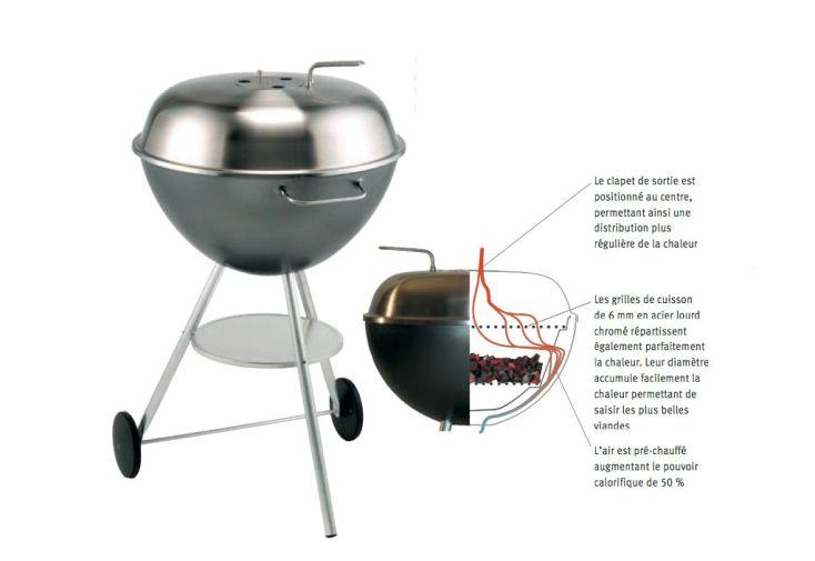 Barbecue Boule au Charbon Dancook 1000 (ø 50 ou 58 cm)