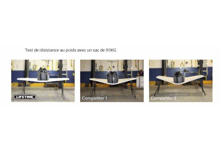 Table Rectangulaire Pliante en Résine Lifetime (244x76x74cm)