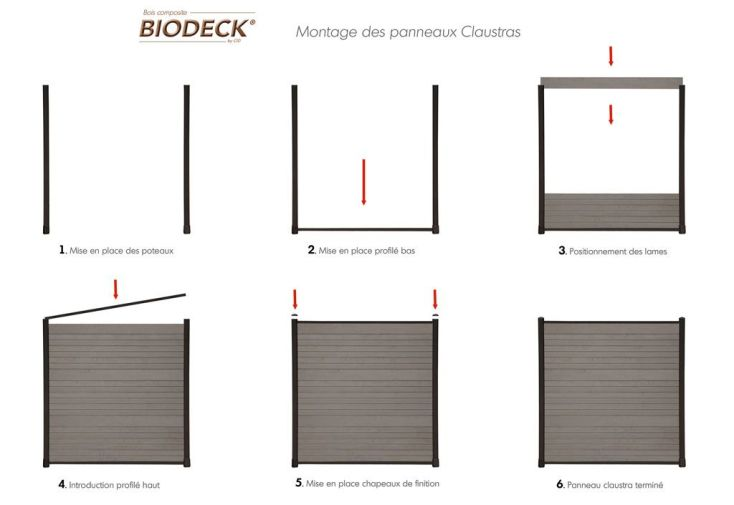 Profil S De Finition Haut Et Bas Pour Claustra Biodeck