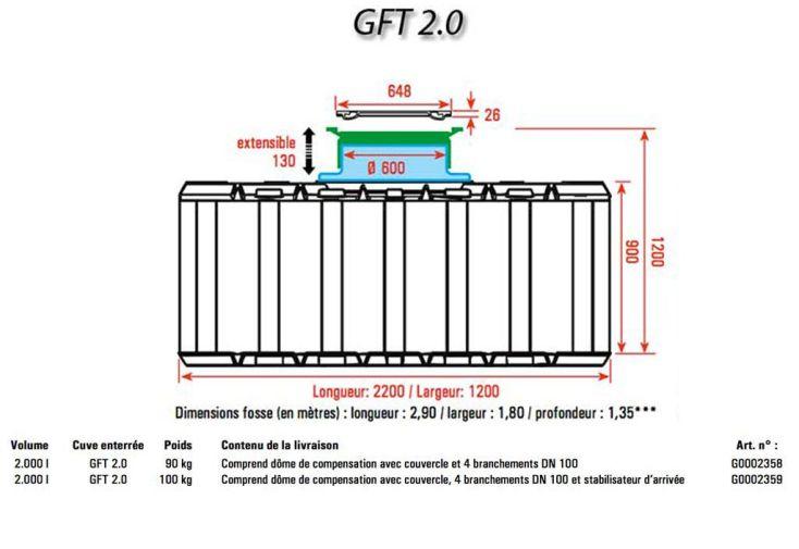 Cuve Récupérateur D'Eau Enterrée Plate GFT 2000 L