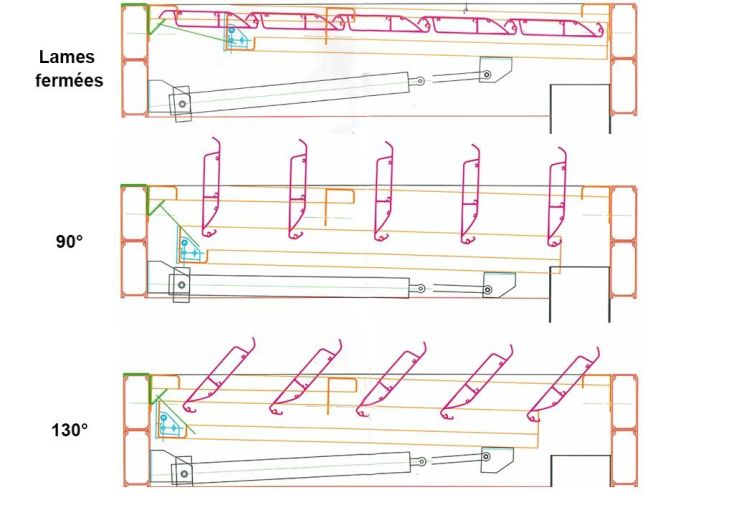 Pergola Bioclimatique Aluminium (L : 4,01 à 5m x A : 2,41 à 4,14m)