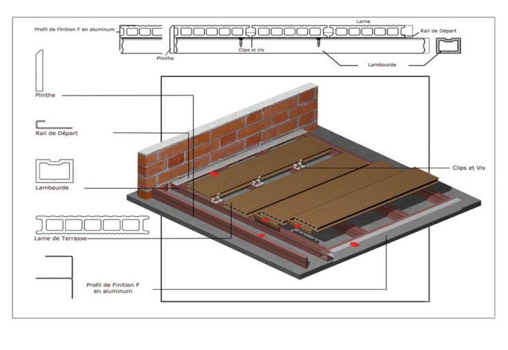 Lames Terrasse Composite 220x16 - Lot de 5