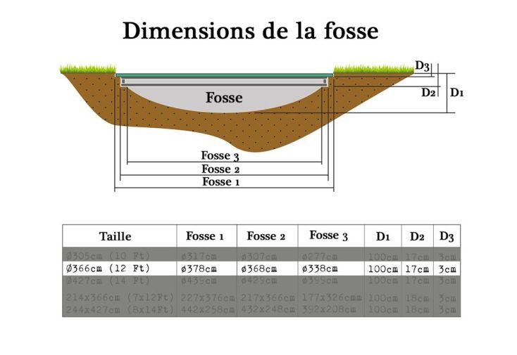 Trampoline Enterré Super Ground Level 366 cm