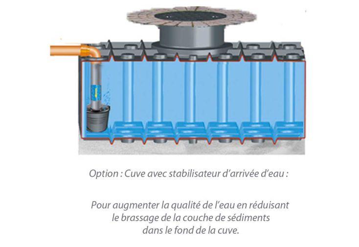 Cuve Récupérateur D'Eau Enterrée Plate GFT 4200 L