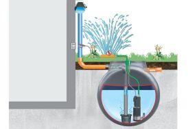 Cuve recuperateur eau Ready 2100 L